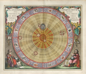 The Copernican model of the universe
